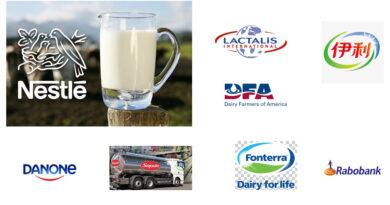 Estas son las 20 empresas lácteas que más facturan en el mundo